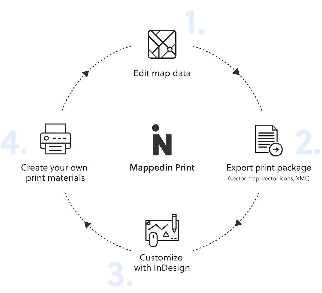 print_export_workflow-large