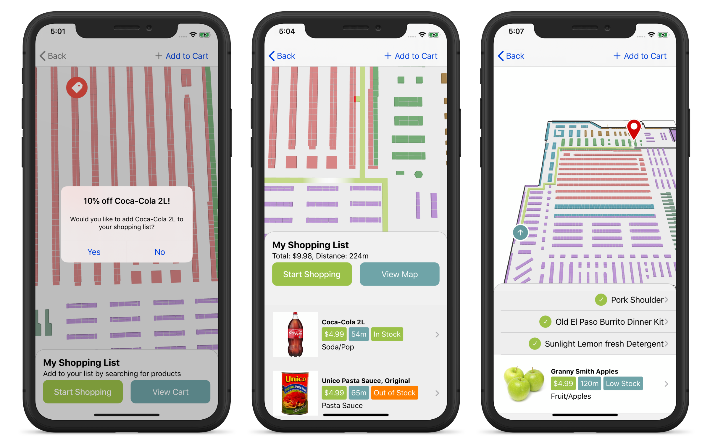 grocery store mobile application sdk