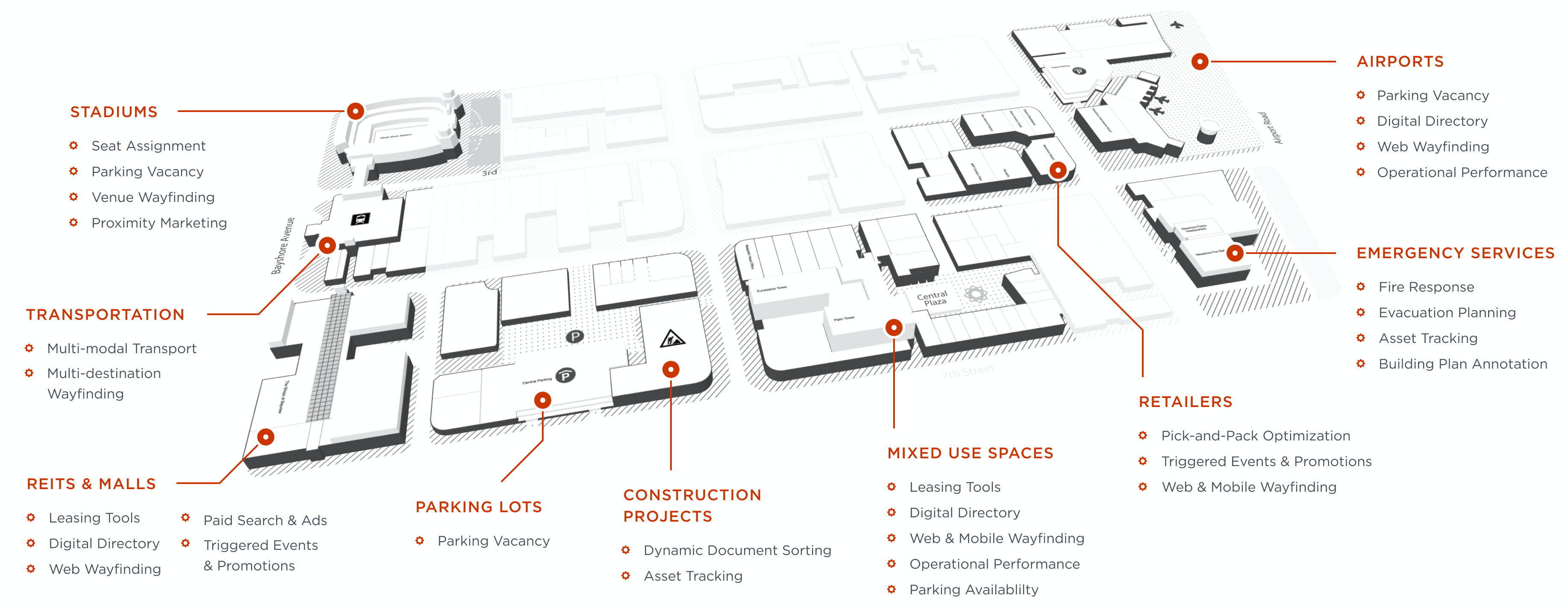 mappedin_indoor mapping use cases